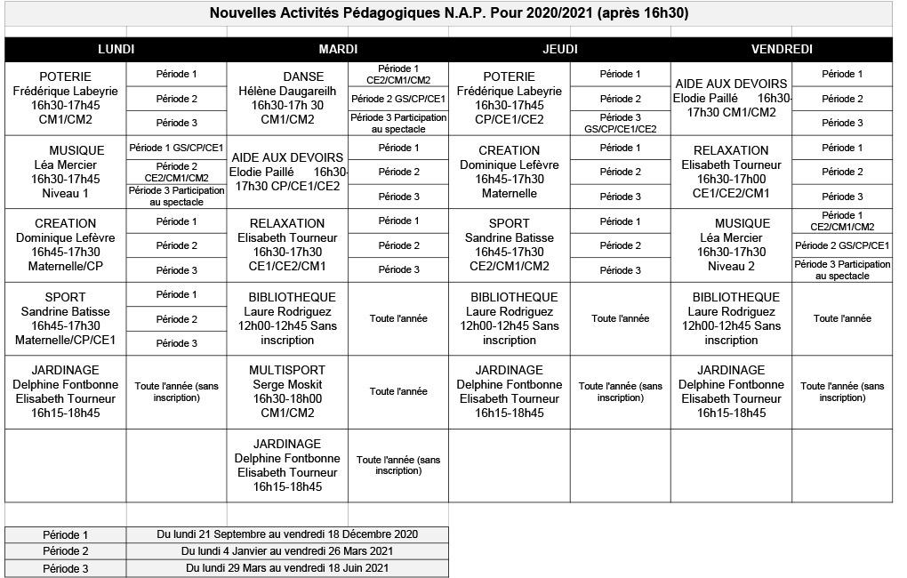 Programme NAP